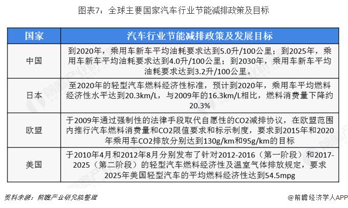 全球有色金属镁行业市场现状 中国为原镁主要供应国